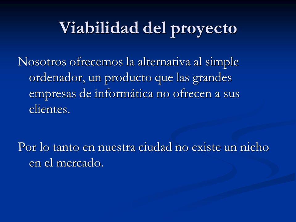 Viabilidad del proyecto