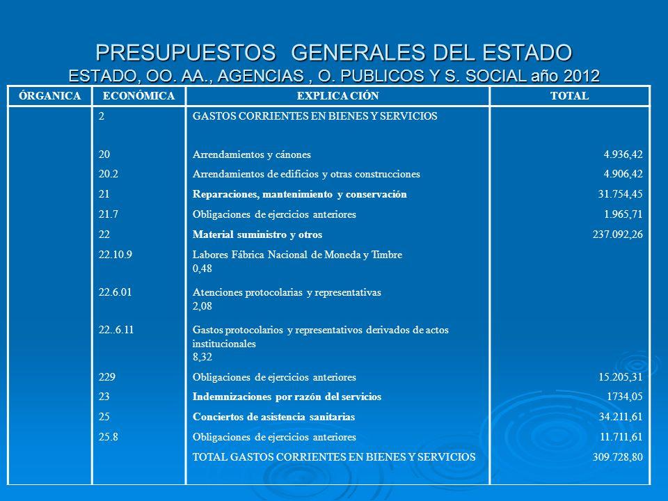 PRESUPUESTOS GENERALES DEL ESTADO ESTADO, OO. AA. , AGENCIAS , O