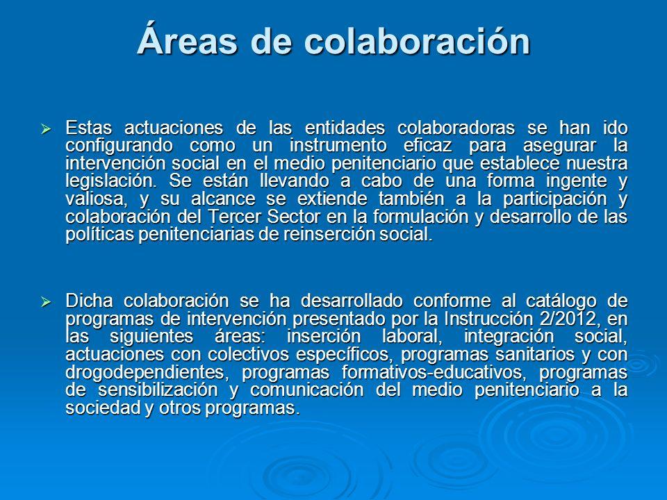 Áreas de colaboración