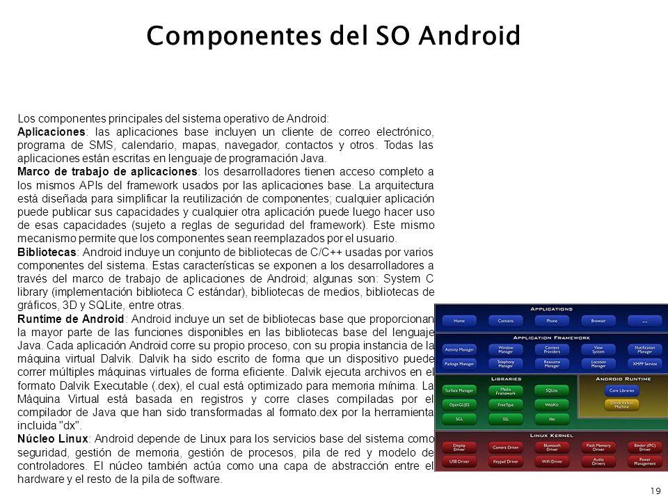 Componentes del SO Android