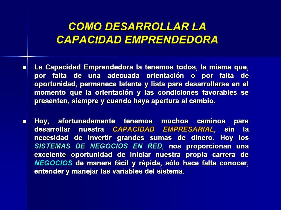 COMO DESARROLLAR LA CAPACIDAD EMPRENDEDORA