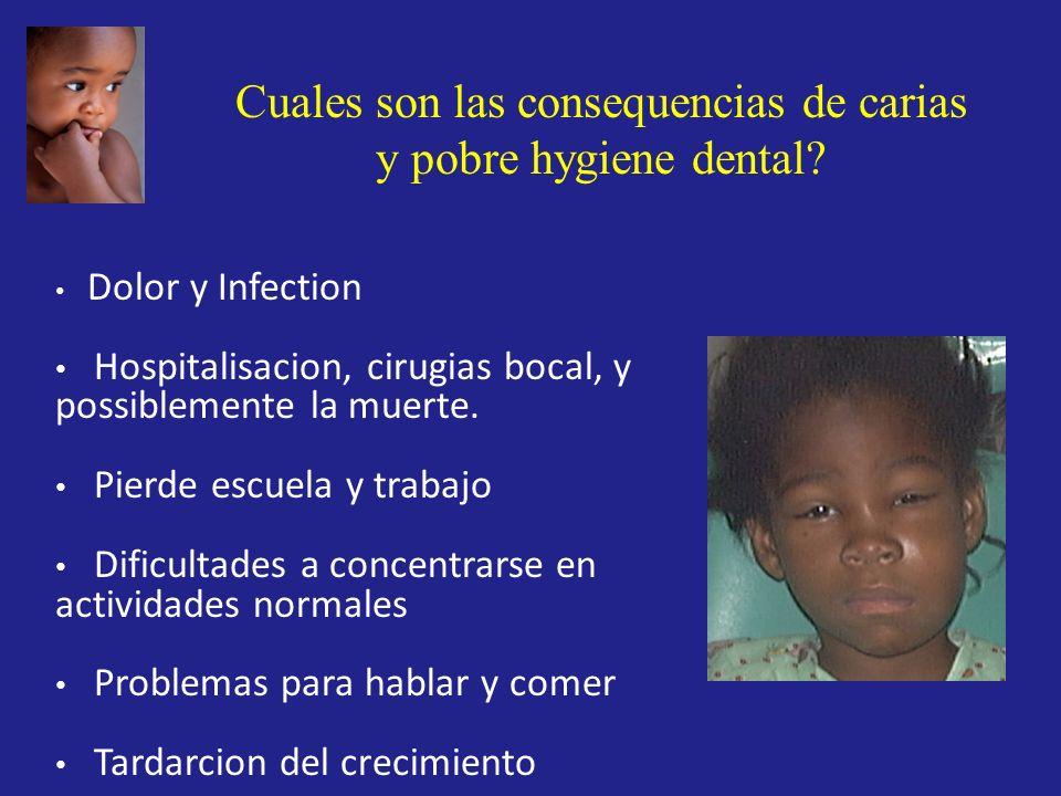 Cuales son las consequencias de carias y pobre hygiene dental