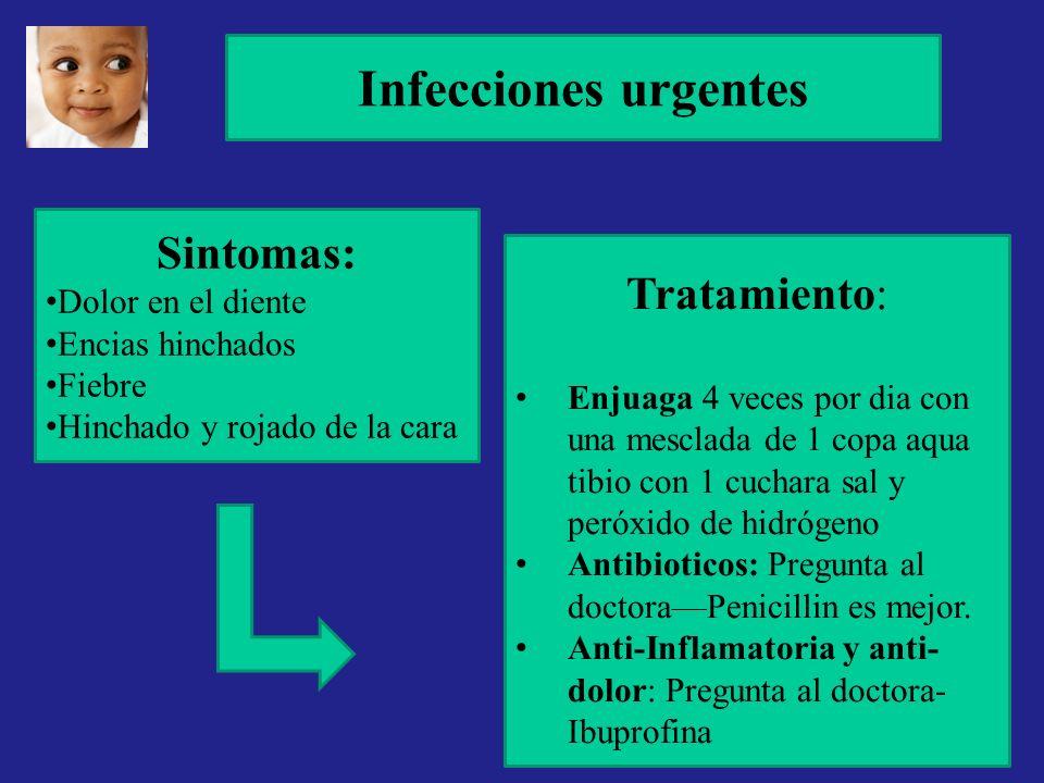 Infecciones urgentes Sintomas: Tratamiento: Dolor en el diente