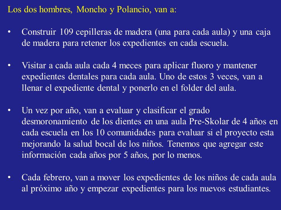 Los dos hombres, Moncho y Polancio, van a:
