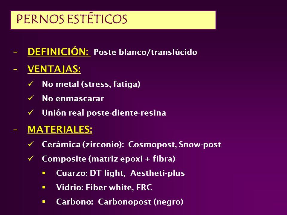 PERNOS ESTÉTICOS DEFINICIÓN: Poste blanco/translúcido VENTAJAS: