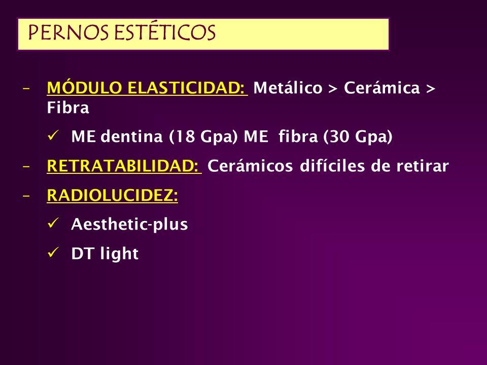 PERNOS ESTÉTICOS MÓDULO ELASTICIDAD: Metálico > Cerámica > Fibra