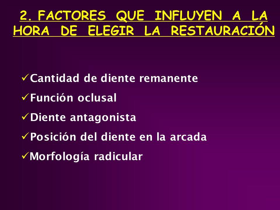 2. FACTORES QUE INFLUYEN A LA HORA DE ELEGIR LA RESTAURACIÓN