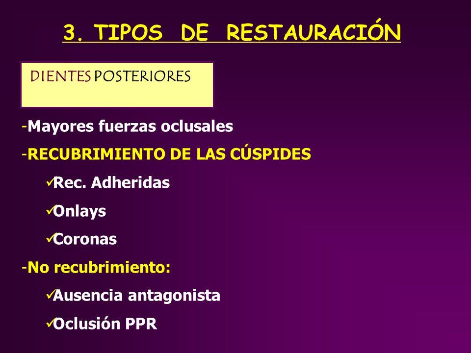 3. TIPOS DE RESTAURACIÓN DIENTES POSTERIORES Mayores fuerzas oclusales