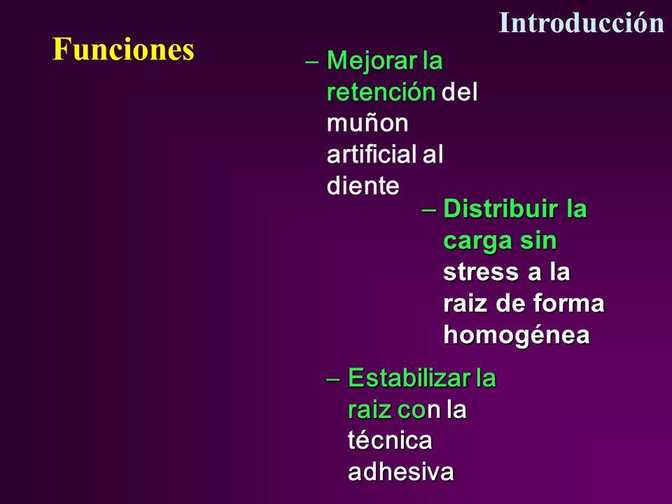 Funciones Introducción