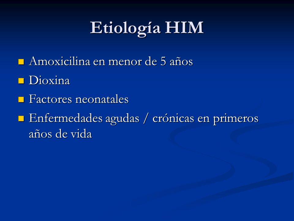 Etiología HIM Amoxicilina en menor de 5 años Dioxina