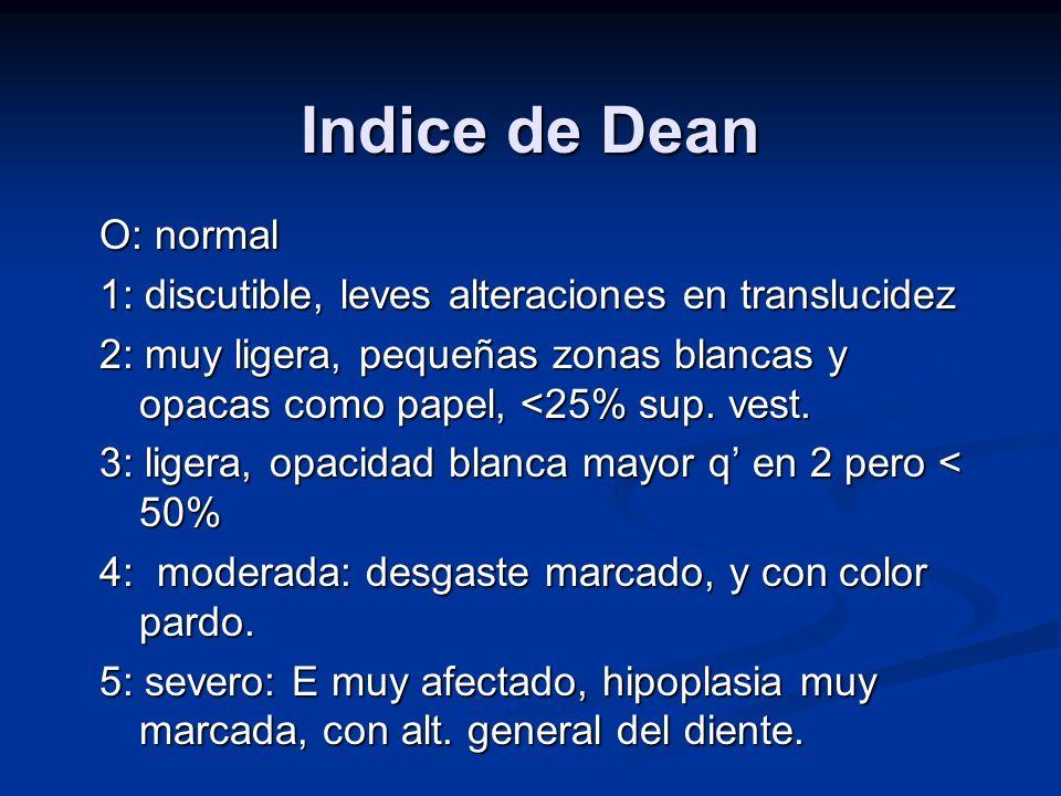 Indice de Dean O: normal