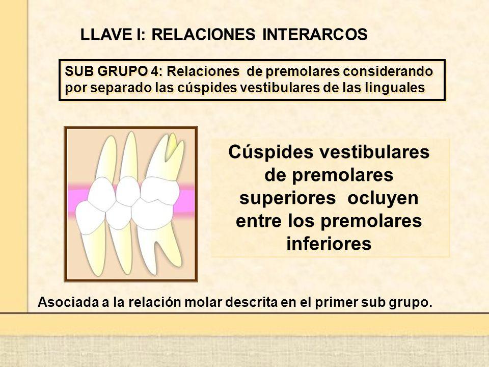 LLAVE I: RELACIONES INTERARCOS