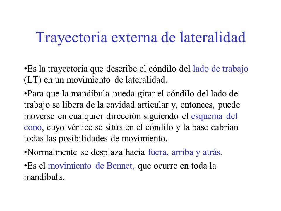 Trayectoria externa de lateralidad