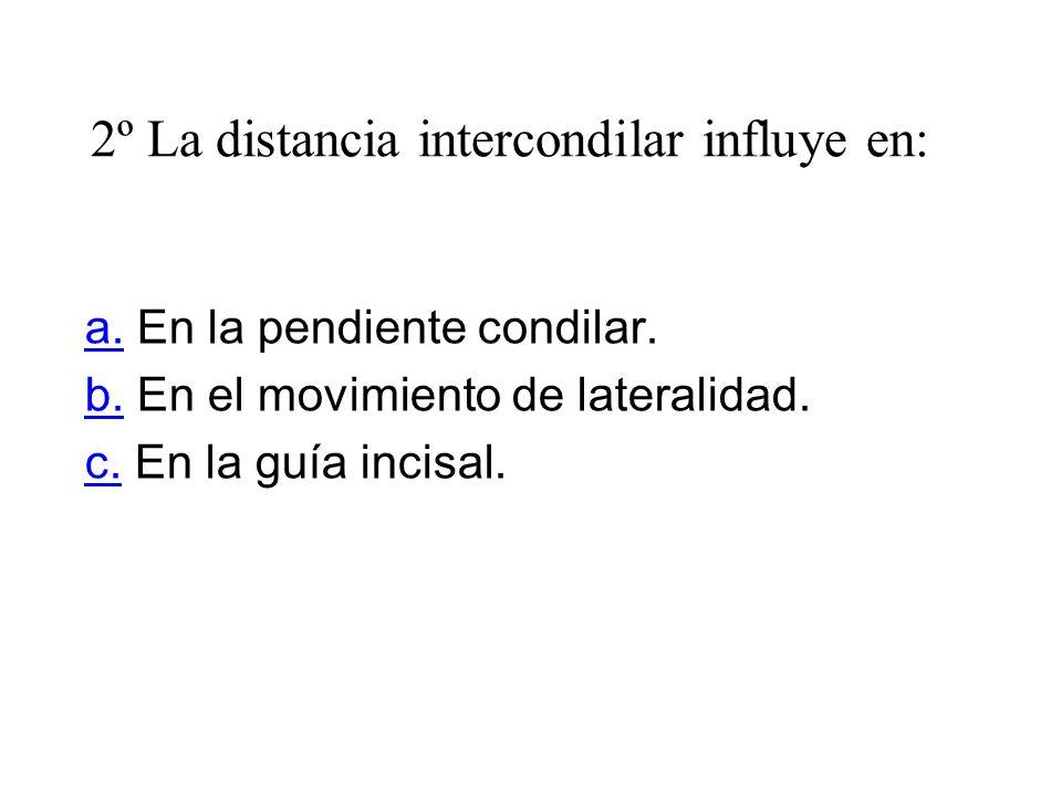 2º La distancia intercondilar influye en: