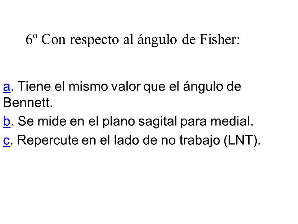 6º Con respecto al ángulo de Fisher: