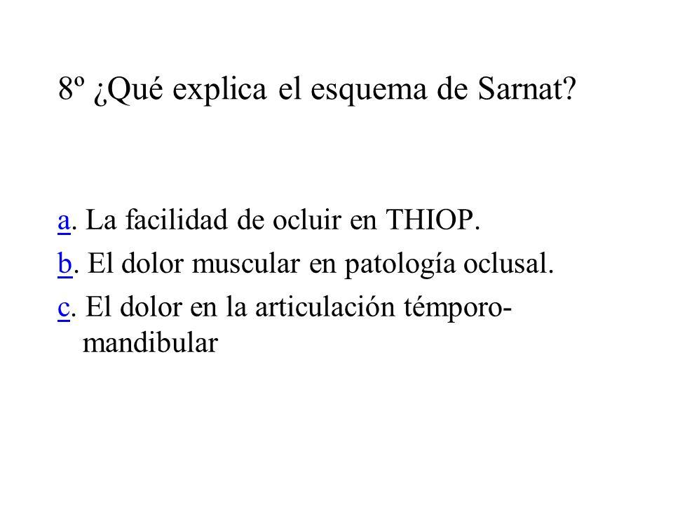 8º ¿Qué explica el esquema de Sarnat
