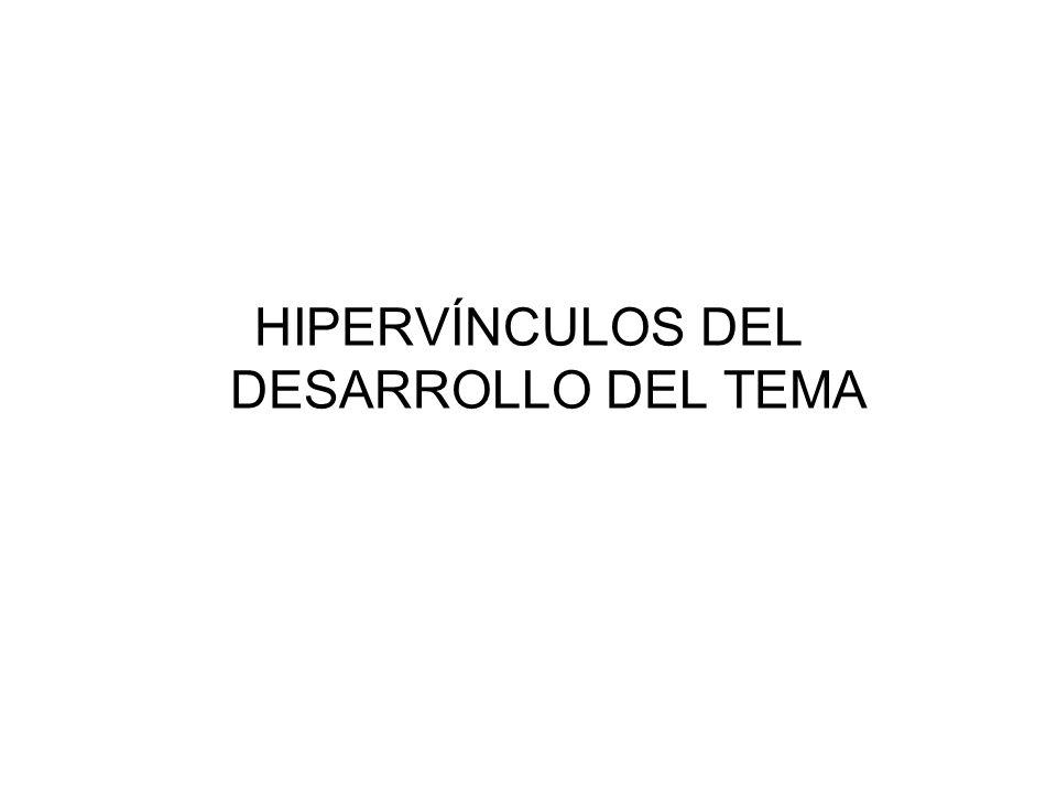 HIPERVÍNCULOS DEL DESARROLLO DEL TEMA
