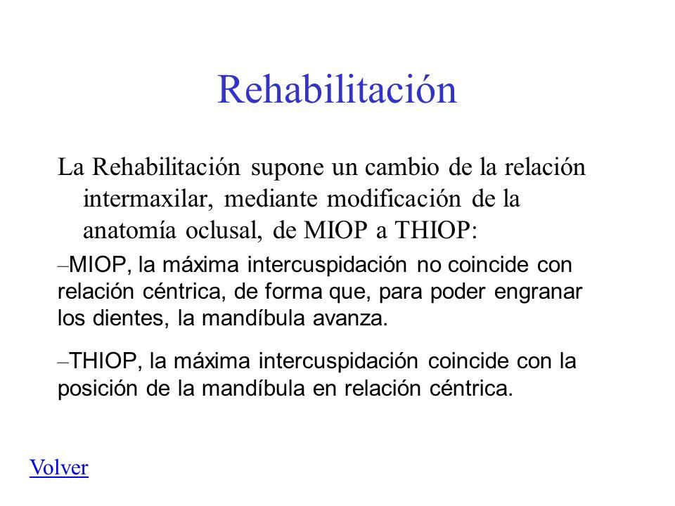 Rehabilitación La Rehabilitación supone un cambio de la relación intermaxilar, mediante modificación de la anatomía oclusal, de MIOP a THIOP: