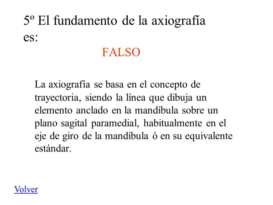 5º El fundamento de la axiografía es: FALSO