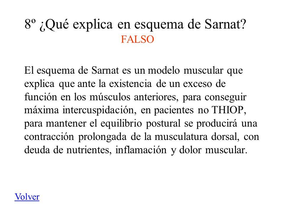 8º ¿Qué explica en esquema de Sarnat FALSO