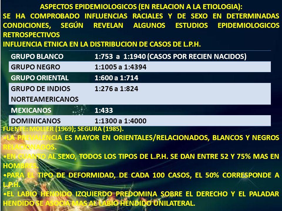 ASPECTOS EPIDEMIOLOGICOS (EN RELACION A LA ETIOLOGIA):