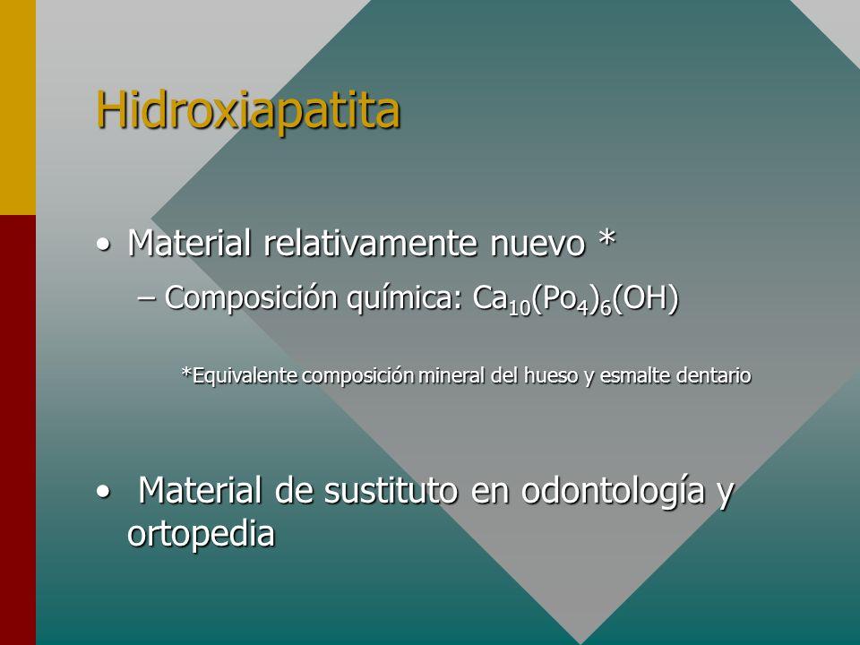 Hidroxiapatita Material relativamente nuevo *