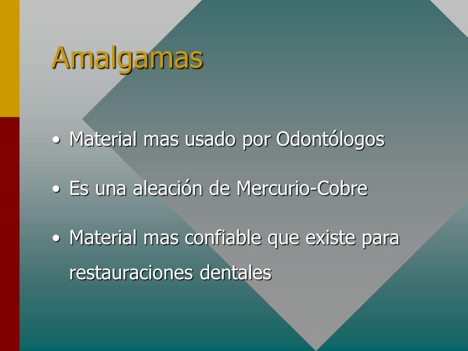 Amalgamas Material mas usado por Odontólogos