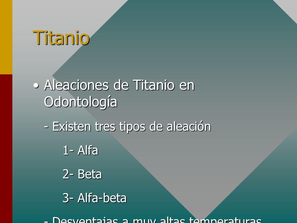 Titanio Aleaciones de Titanio en Odontología