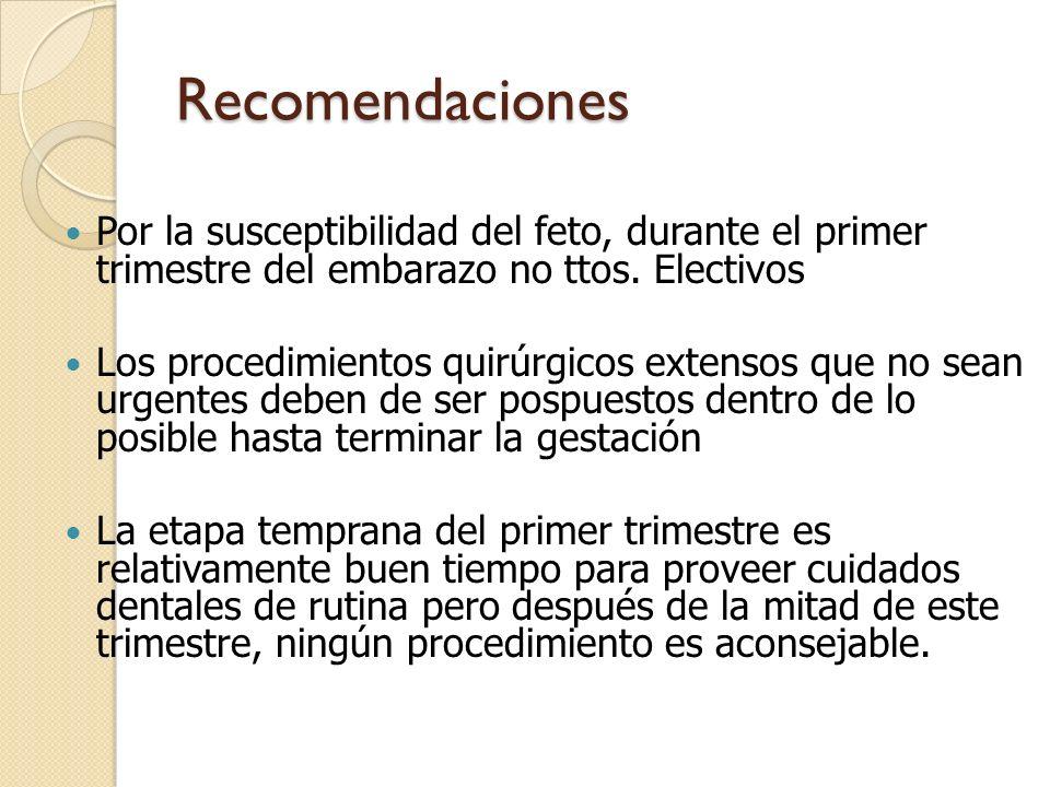 Recomendaciones Por la susceptibilidad del feto, durante el primer trimestre del embarazo no ttos. Electivos.