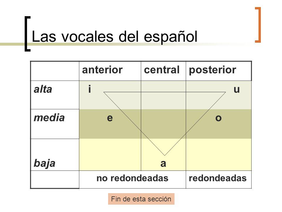 Las vocales del español