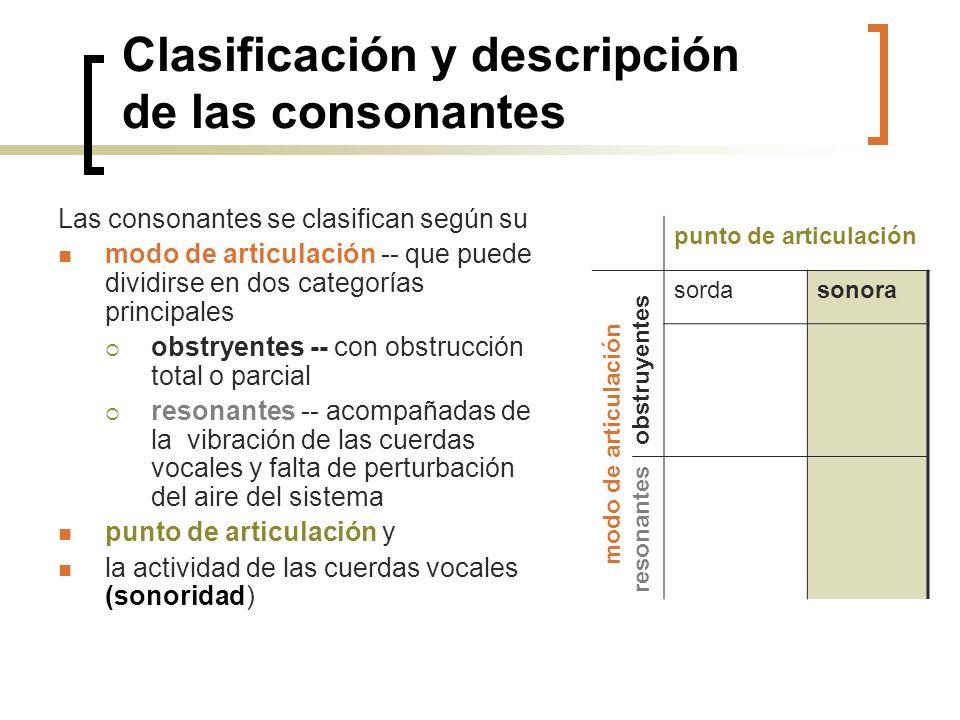 Clasificación y descripción de las consonantes
