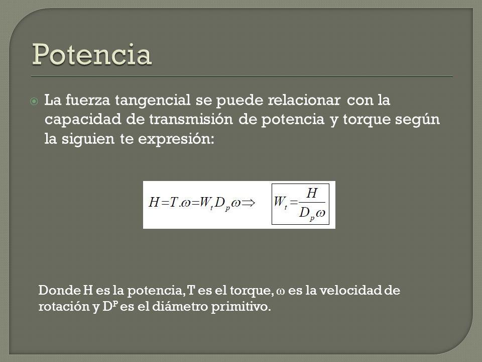 Potencia La fuerza tangencial se puede relacionar con la capacidad de transmisión de potencia y torque según la siguien te expresión: