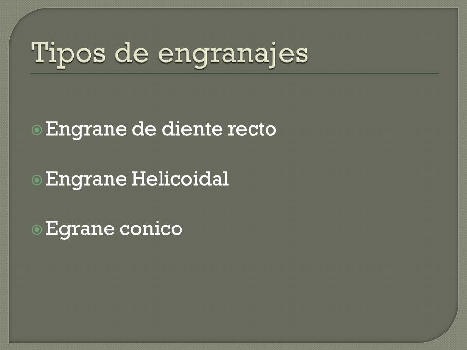Tipos de engranajes Engrane de diente recto Engrane Helicoidal