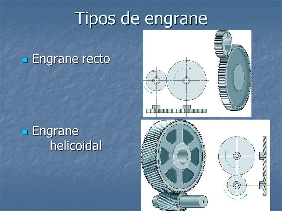 Tipos de engrane Engrane recto Engrane helicoidal