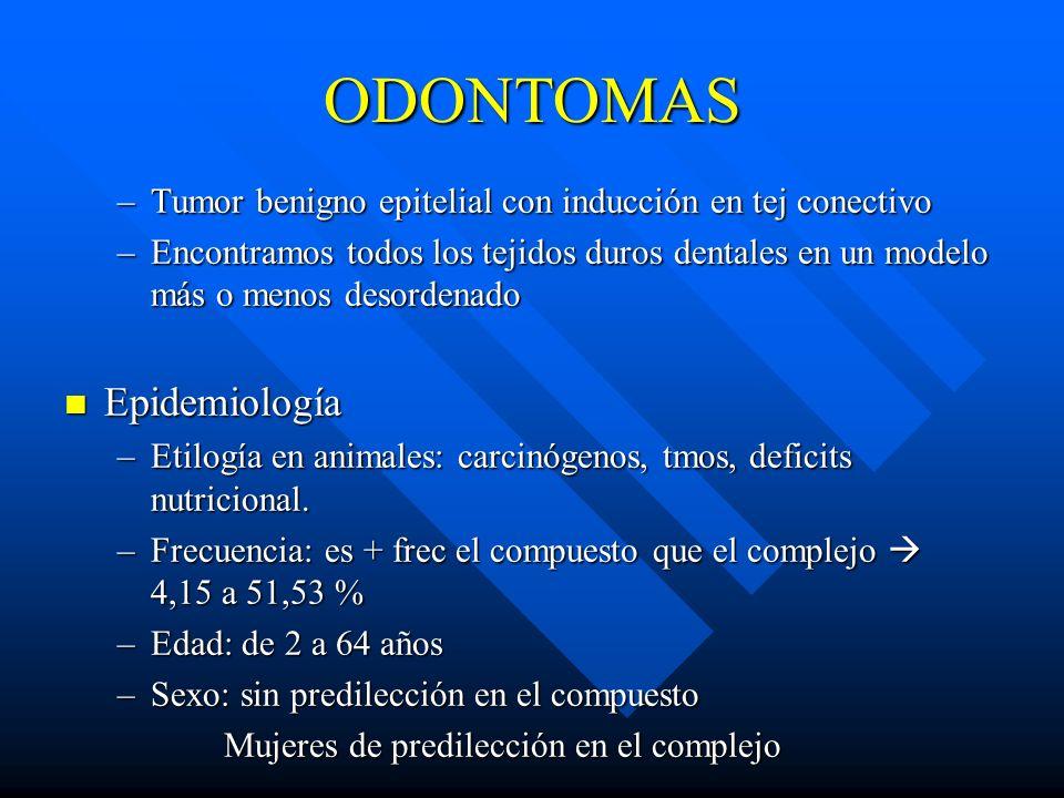 ODONTOMAS Epidemiología