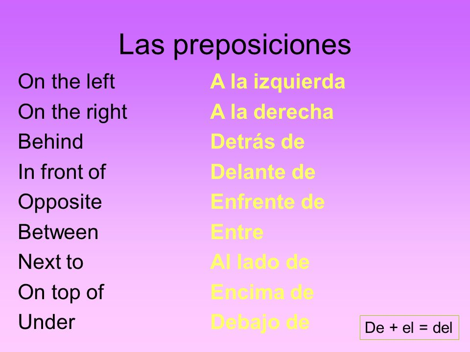 Las preposiciones On the left On the right Behind In front of Opposite