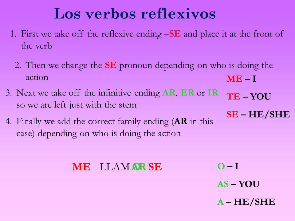 Los verbos reflexivos ME LLAM AR O SE