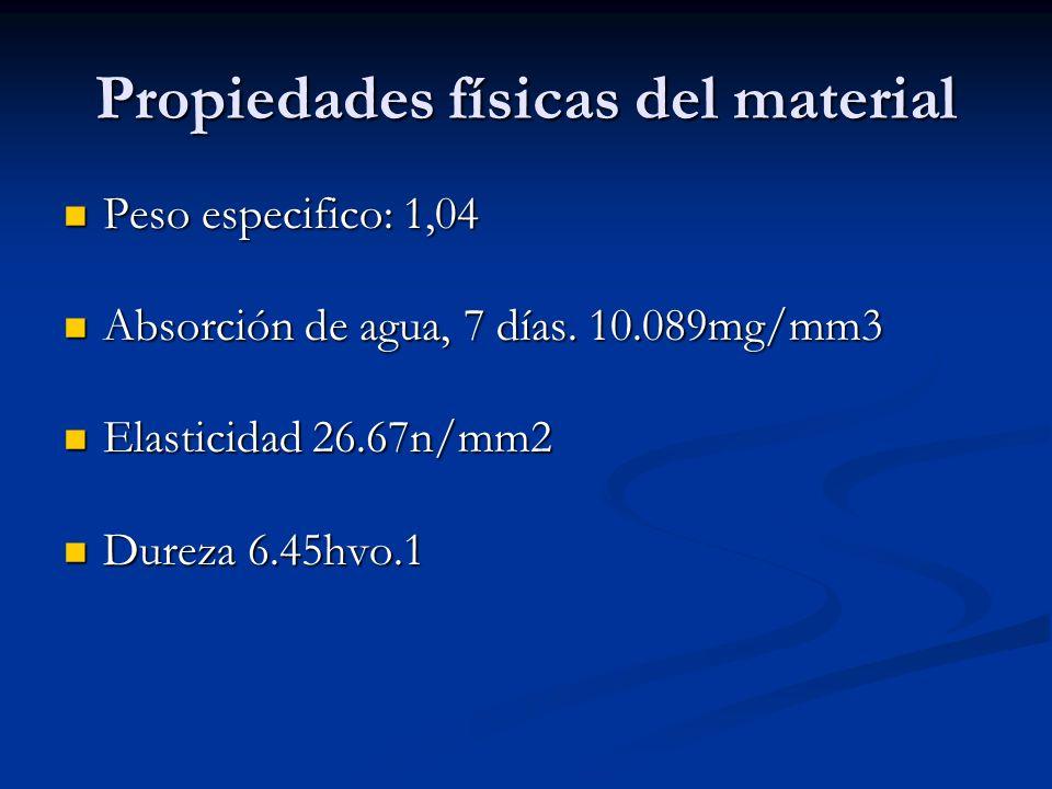 Propiedades físicas del material