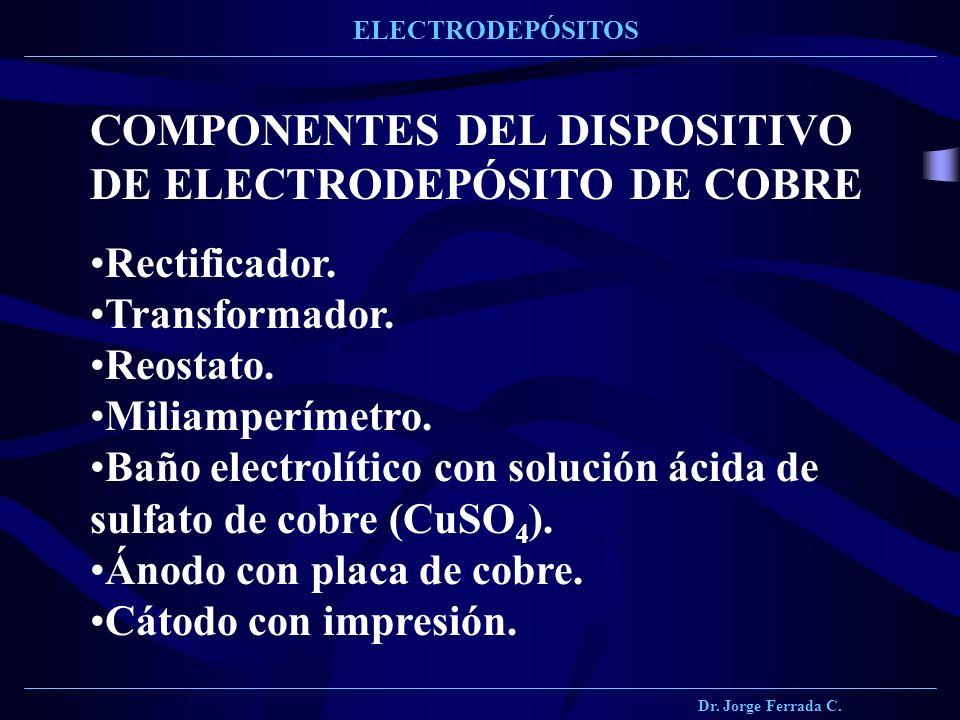 COMPONENTES DEL DISPOSITIVO DE ELECTRODEPÓSITO DE COBRE