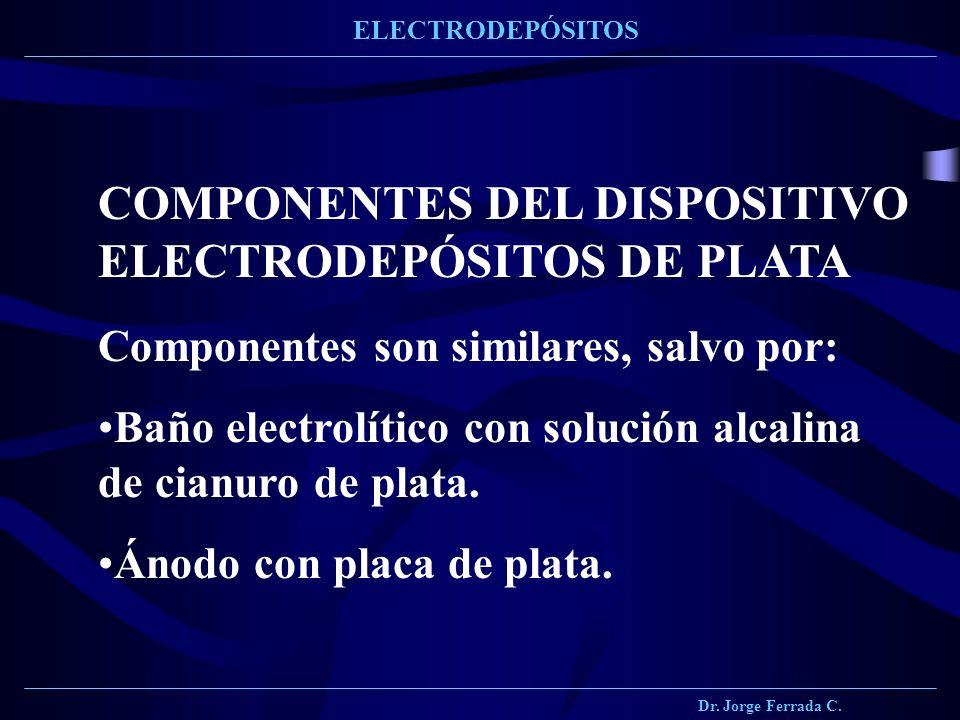 COMPONENTES DEL DISPOSITIVO ELECTRODEPÓSITOS DE PLATA