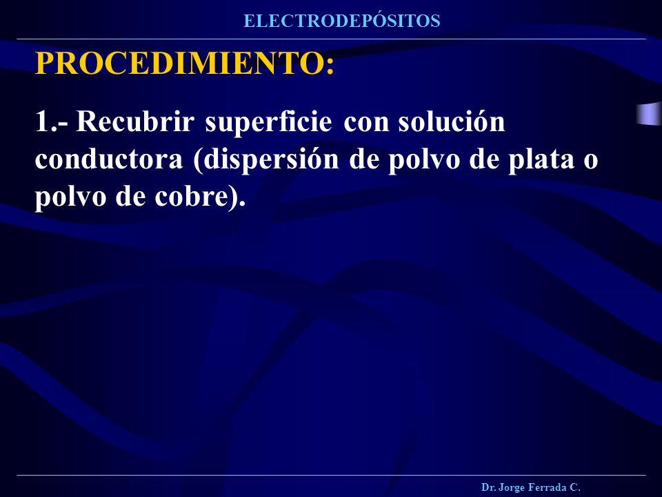 Dr. Jorge Ferrada C. ELECTRODEPÓSITOS. PROCEDIMIENTO: