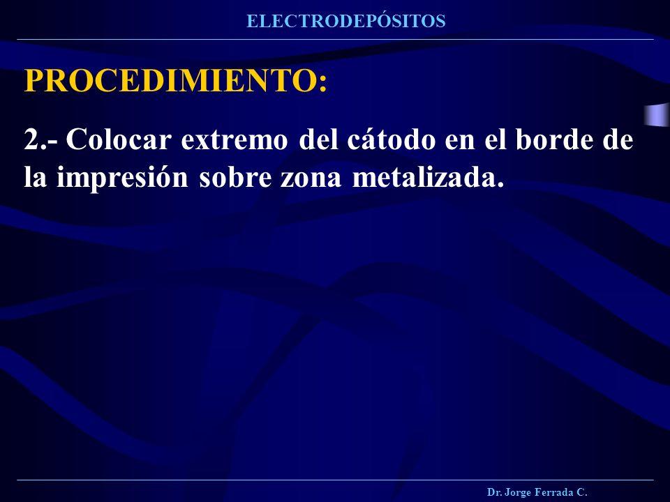 Dr. Jorge Ferrada C. ELECTRODEPÓSITOS.