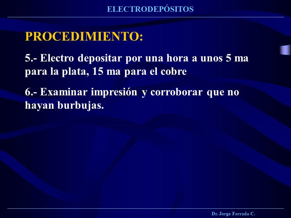 Dr. Jorge Ferrada C. ELECTRODEPÓSITOS. PROCEDIMIENTO: 5.- Electro depositar por una hora a unos 5 ma para la plata, 15 ma para el cobre.