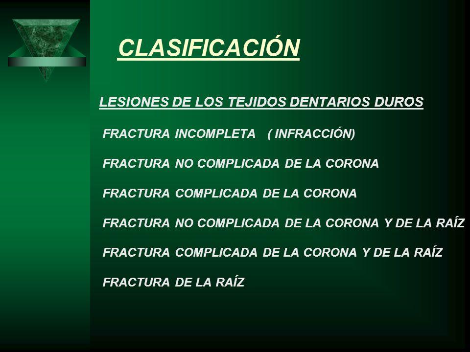 CLASIFICACIÓN LESIONES DE LOS TEJIDOS DENTARIOS DUROS