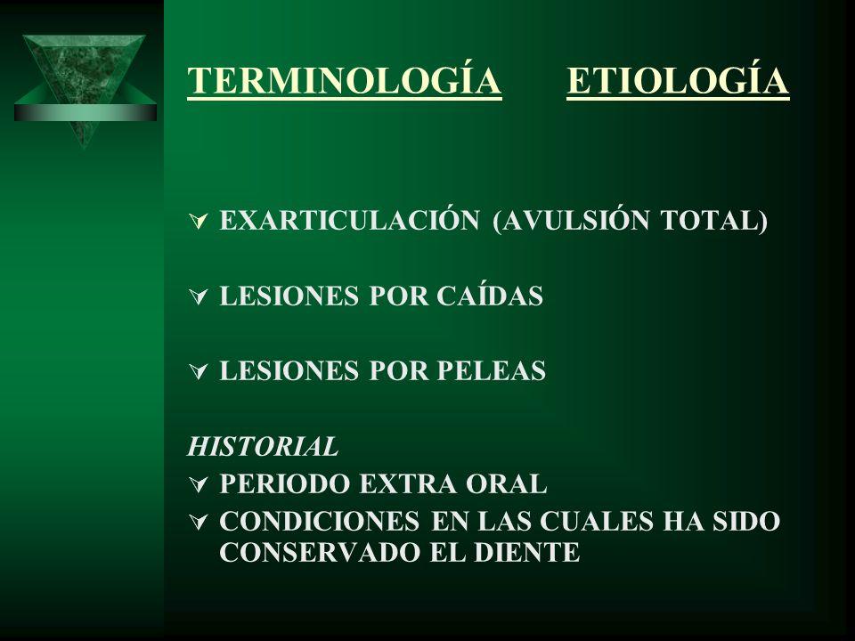 TERMINOLOGÍA ETIOLOGÍA