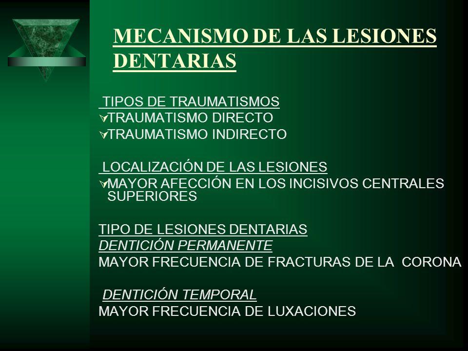 MECANISMO DE LAS LESIONES DENTARIAS