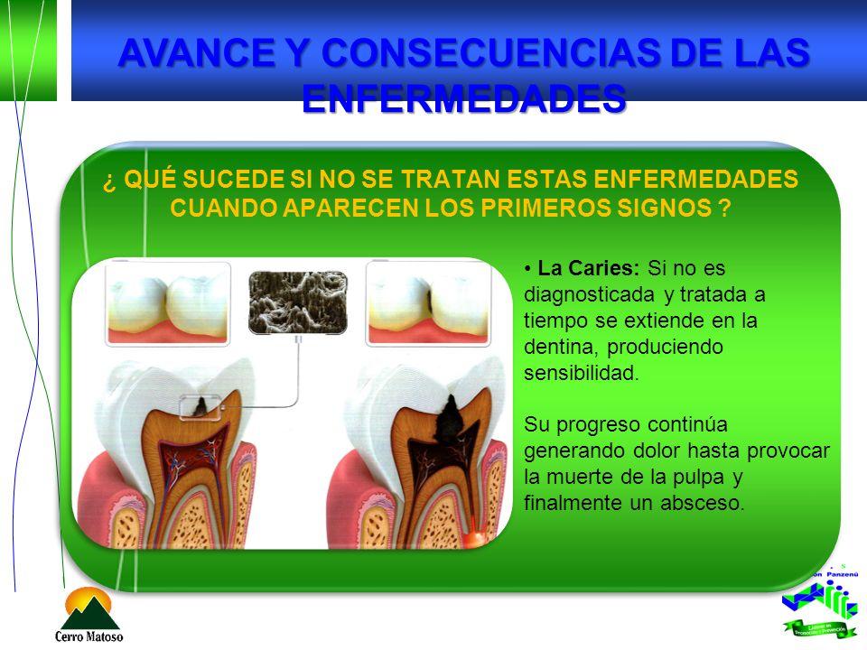 AVANCE Y CONSECUENCIAS DE LAS ENFERMEDADES