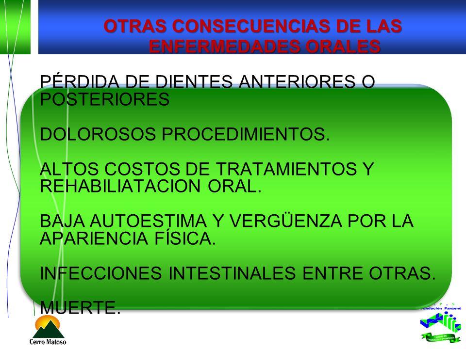 OTRAS CONSECUENCIAS DE LAS ENFERMEDADES ORALES