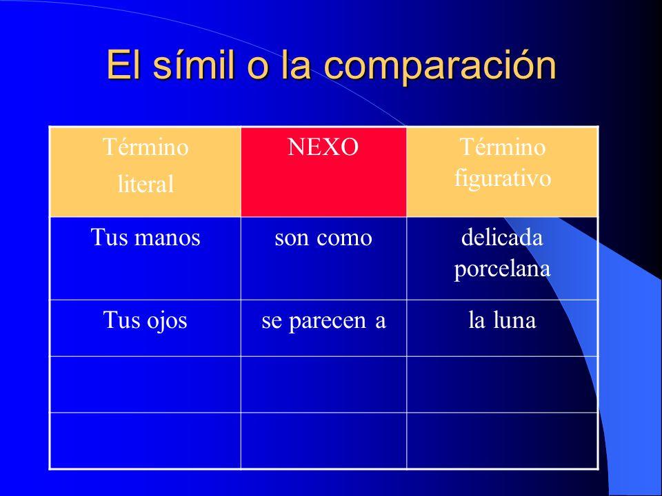 El símil o la comparación