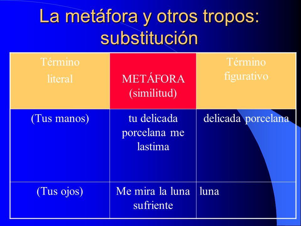La metáfora y otros tropos: substitución